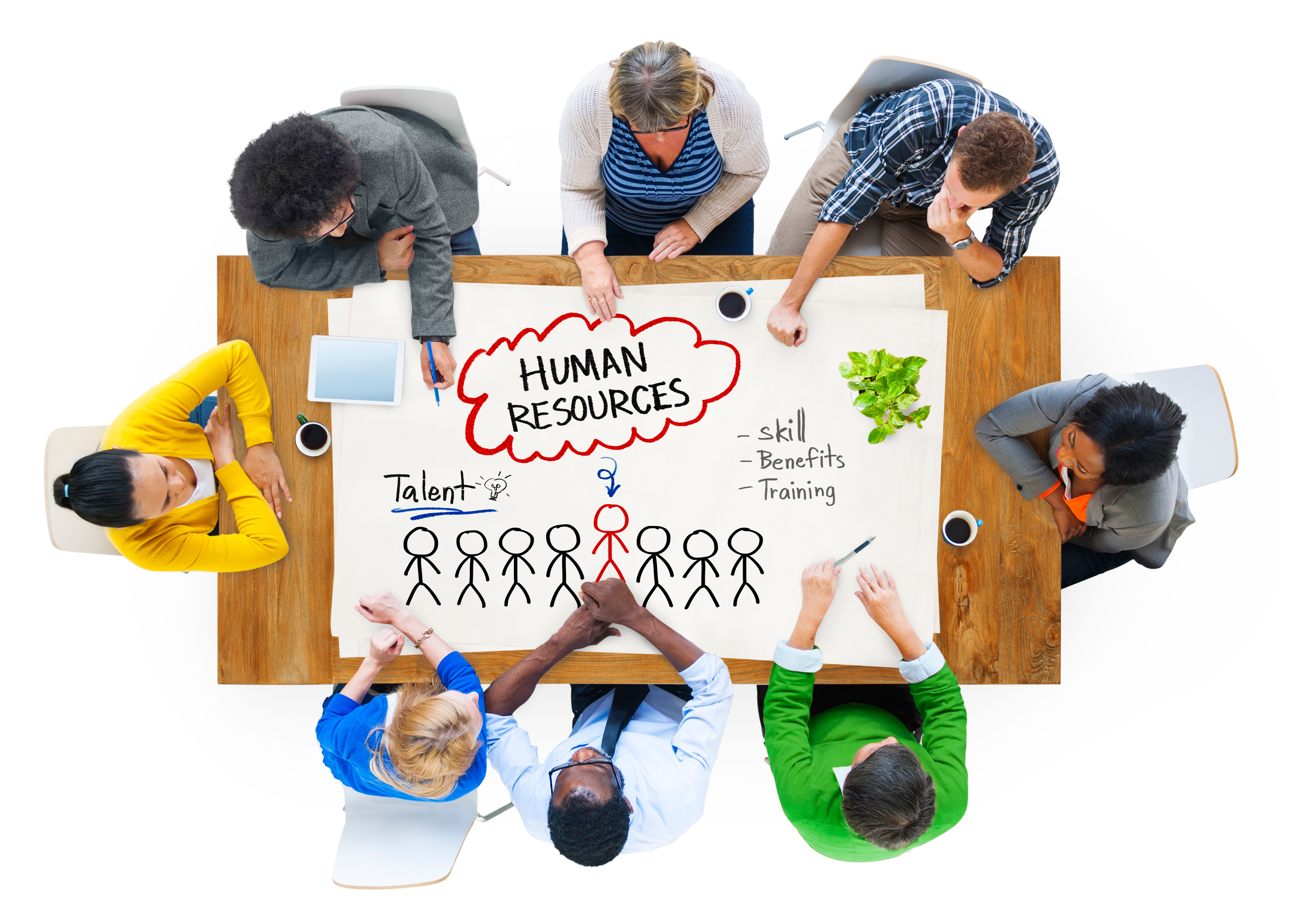outsourcing hr to a peo